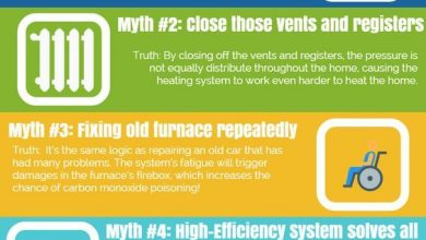 Photo of Fall Home Maintenance Truths and Myths