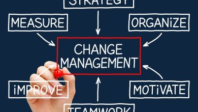 Photo of Motivation Management Is the Key of Change