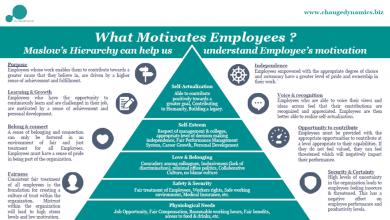 Photo of 6 Employee Motivation Tricks