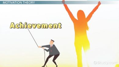 Photo of Achievement Motivation