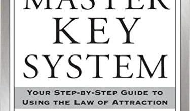 Photo of The Master Key System by Charles F Haanel – Book Review