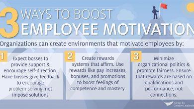 Photo of Ways to Improve Employee Motivation